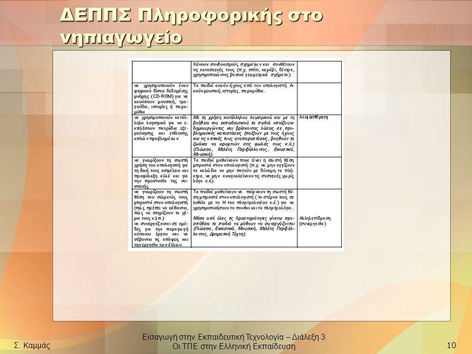 Εισαγωγή στην Εκπαιδευτική Τεχνολογία – Διάλεξη 3 Οι ΤΠΕ στην Ελληνική Εκπαίδευση Σ. Καμμάς 10 ΔΕΠΠΣ Πληροφορικής στο νηπιαγωγείο