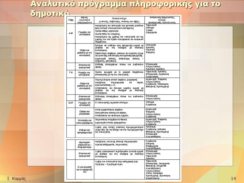 Εισαγωγή στην Εκπαιδευτική Τεχνολογία – Διάλεξη 3 Οι ΤΠΕ στην Ελληνική Εκπαίδευση Σ. Καμμάς 14 Αναλυτικό πρόγραμμα πληροφορικής για το δημοτικό