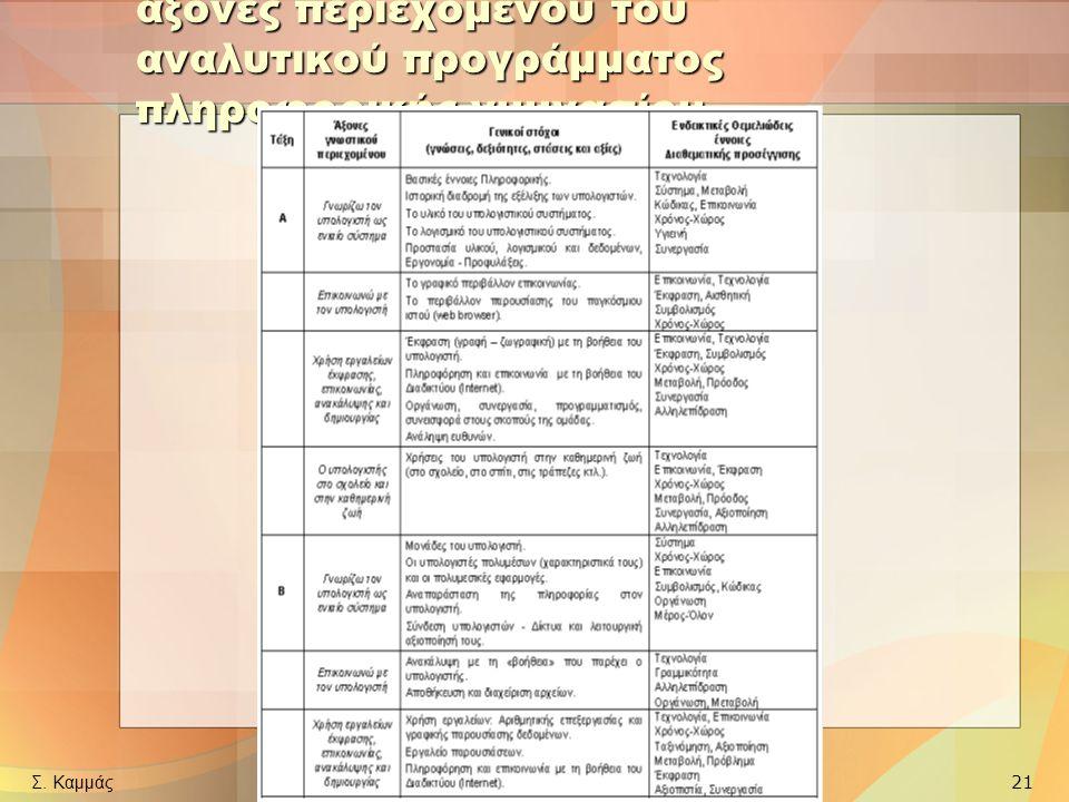 Εισαγωγή στην Εκπαιδευτική Τεχνολογία – Διάλεξη 3 Οι ΤΠΕ στην Ελληνική Εκπαίδευση Σ. Καμμάς 21 άξονες περιεχομένου του αναλυτικού προγράμματος πληροφο