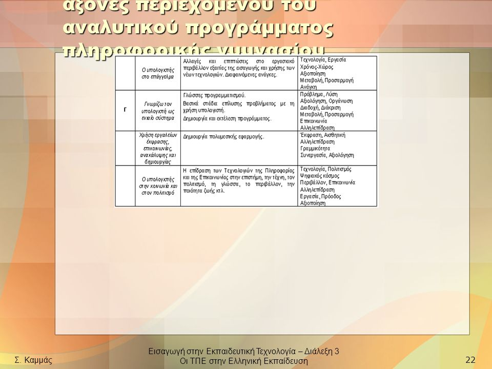 Εισαγωγή στην Εκπαιδευτική Τεχνολογία – Διάλεξη 3 Οι ΤΠΕ στην Ελληνική Εκπαίδευση Σ. Καμμάς 22 άξονες περιεχομένου του αναλυτικού προγράμματος πληροφο