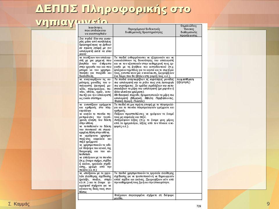 Εισαγωγή στην Εκπαιδευτική Τεχνολογία – Διάλεξη 3 Οι ΤΠΕ στην Ελληνική Εκπαίδευση Σ. Καμμάς 9 ΔΕΠΠΣ Πληροφορικής στο νηπιαγωγείο