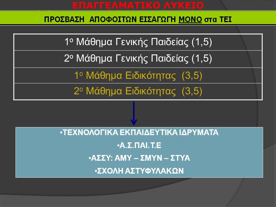 ΕΠΑΓΓΕΛΜΑΤΙΚΟ ΛΥΚΕΙΟ 1 ο Μάθημα Γενικής Παιδείας (1,5) 2 ο Μάθημα Γενικής Παιδείας (1,5) 1 ο Μάθημα Ειδικότητας (3,5) 2 ο Μάθημα Ειδικότητας (3,5) ΤΕΧΝΟΛΟΓΙΚΑ ΕΚΠΑΙΔΕΥΤΙΚΑ ΙΔΡΥΜΑΤΑ Α.Σ.ΠΑΙ.Τ.Ε ΑΣΣΥ: ΑΜΥ – ΣΜΥΝ – ΣΤΥΑ ΣΧΟΛΗ ΑΣΤΥΦΥΛΑΚΩΝ