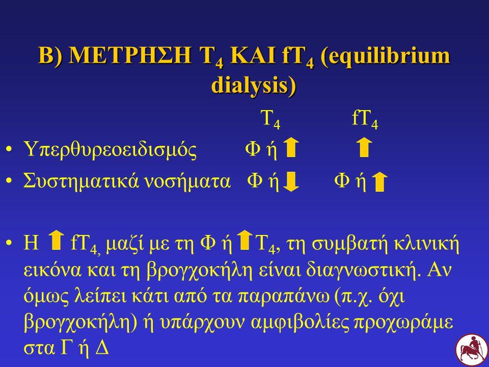 Β) ΜΕΤΡΗΣΗ Τ 4 ΚΑΙ fT 4 (equilibrium dialysis) Τ 4 fΤ 4 Υπερθυρεοειδισμός Φ ή Συστηματικά νοσήματα Φ ή Φ ή Η fΤ 4, μαζί με τη Φ ή Τ 4, τη συμβατή κλιν