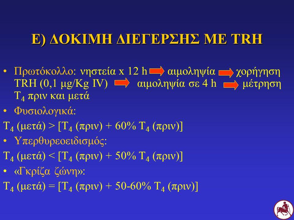 Ε) ΔΟΚΙΜΗ ΔΙΕΓΕΡΣΗΣ ΜΕ TRH Πρωτόκολλο: νηστεία x 12 h αιμοληψία χορήγηση TRH (0,1 μg/Kg IV) αιμοληψία σε 4 h μέτρηση Τ 4 πριν και μετά Φυσιολογικά: Τ