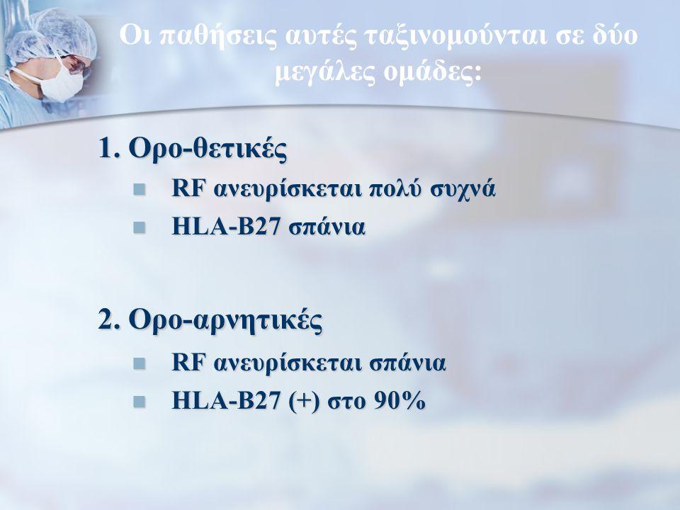 ΦΑΡΜΑΚΕΥΤΙΚΗ ΘΕΡΑΠΕΙΑ Ανοσοκατασταλτικά Ανοσοκατασταλτικά Azathioprine (Imuran), cyclosporine (Sandimmune, Neoral) and leflunomide (Arava).