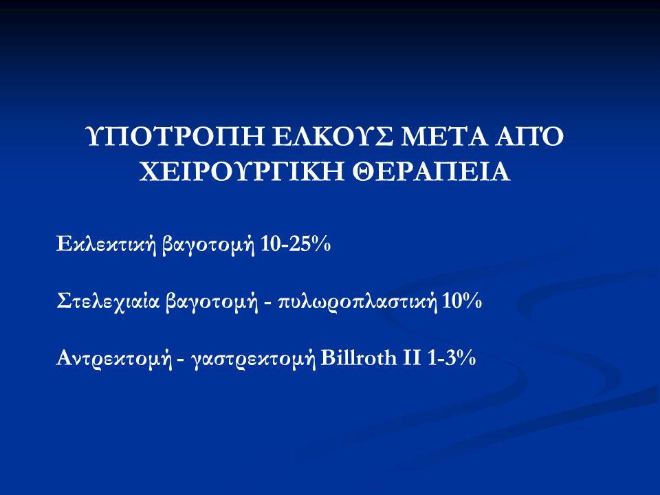 ΥΠΟΤΡΟΠΗ ΕΛΚΟΥΣ ΜΕΤΑ ΑΠΌ ΧΕΙΡΟΥΡΓΙΚΗ ΘΕΡΑΠΕΙΑ Εκλεκτική βαγοτομή 10-25% Στελεχιαία βαγοτομή - πυλωροπλαστική 10% Αντρεκτομή - γαστρεκτομή Βillroth II