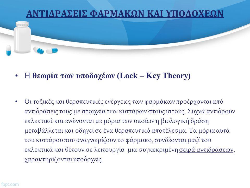 ΑΝΤΙΔΡΑΣΕΙΣ ΦΑΡΜΑΚΩΝ ΚΑΙ ΥΠΟΔΟΧΕΩΝ Η θεωρία των υποδοχέων (Lock – Key Theory) Οι τοξικές και θεραπευτικές ενέργειες των φαρμάκων προέρχονται από αντιδ