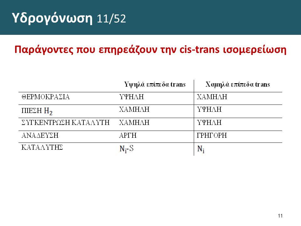 Υδρογόνωση 11/52 Παράγοντες που επηρεάζουν την cis-trans ισομερείωση 11