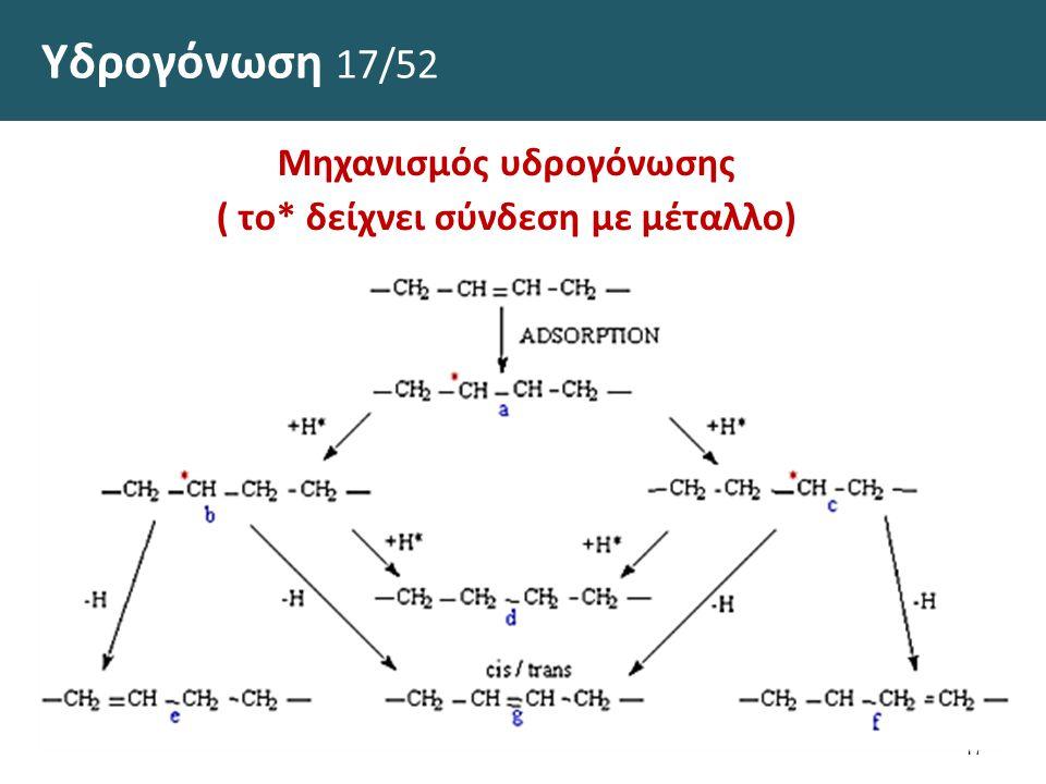 Υδρογόνωση 17/52 Μηχανισμός υδρογόνωσης ( το* δείχνει σύνδεση με μέταλλο) 17