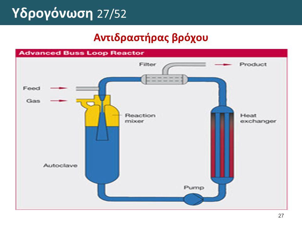 Υδρογόνωση 27/52 Αντιδραστήρας βρόχου 27