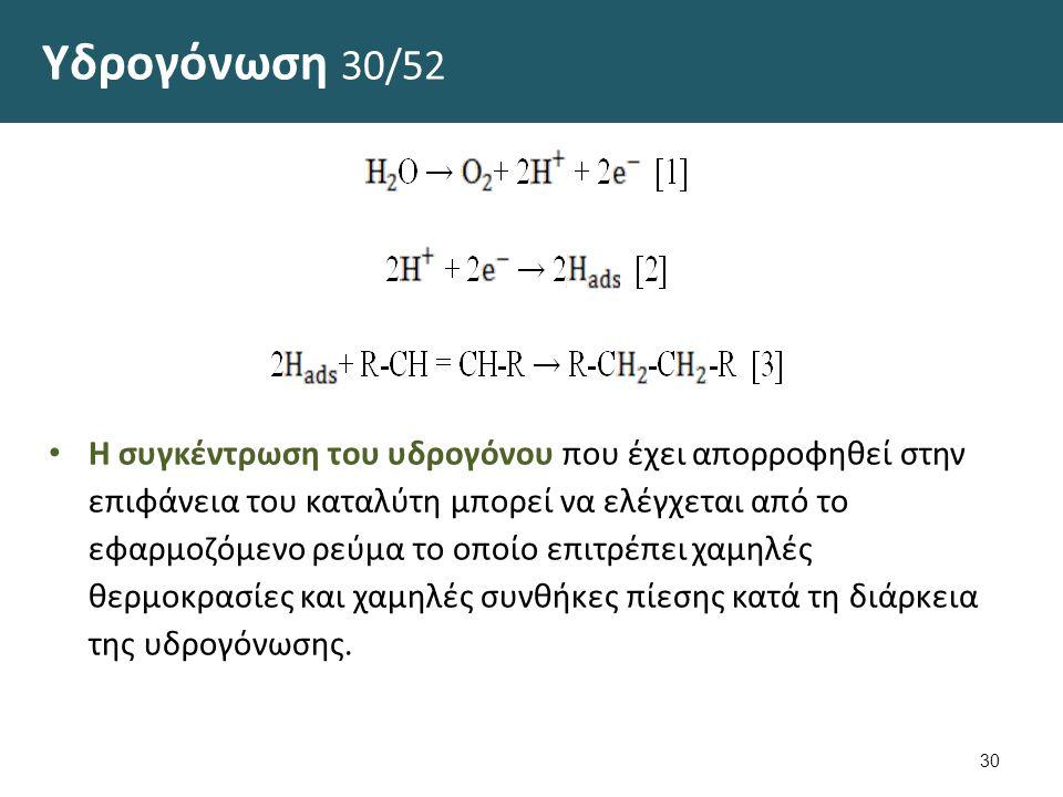 Υδρογόνωση 30/52 Η συγκέντρωση του υδρογόνου που έχει απορροφηθεί στην επιφάνεια του καταλύτη μπορεί να ελέγχεται από το εφαρμοζόμενο ρεύμα το οποίο ε