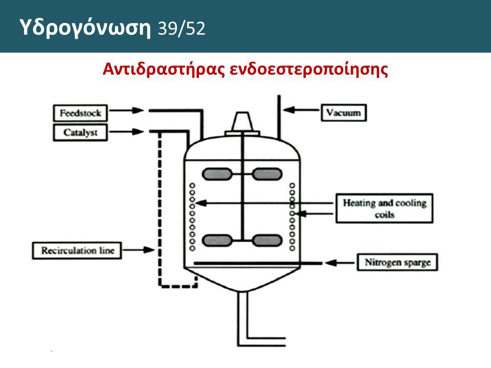 Υδρογόνωση 39/52 Αντιδραστήρας ενδοεστεροποίησης 39