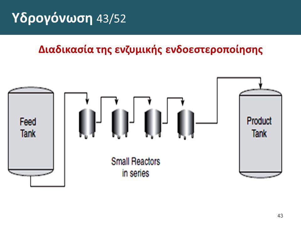 Υδρογόνωση 43/52 Διαδικασία της ενζυμικής ενδοεστεροποίησης 43