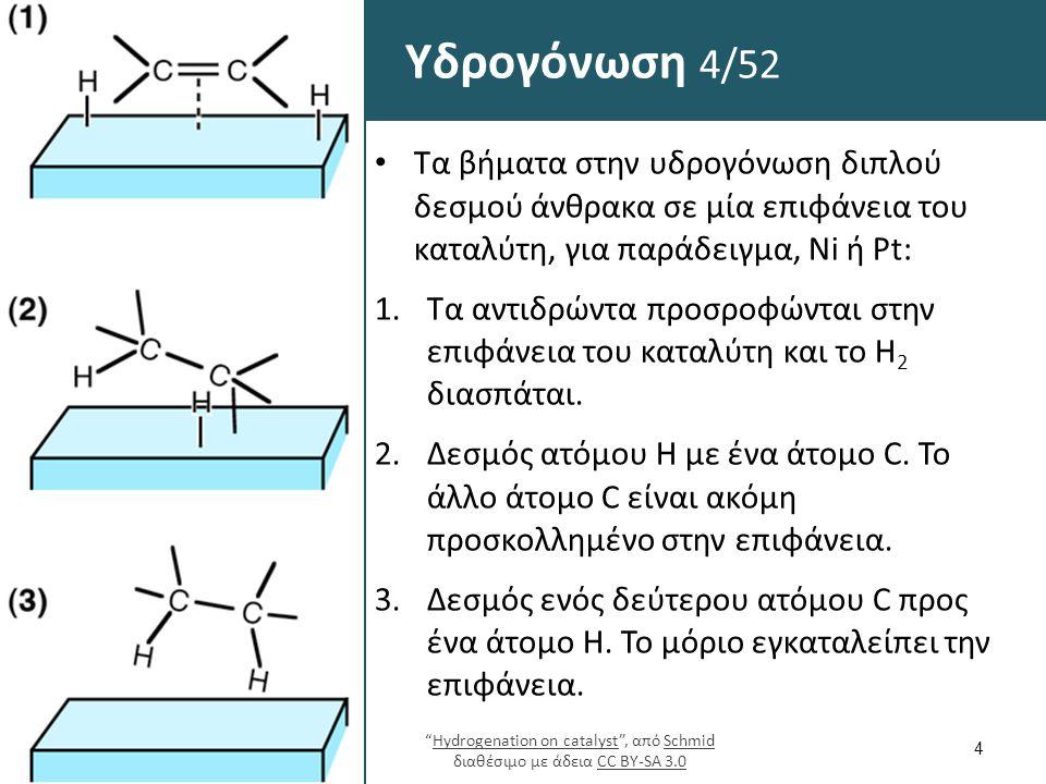 Υδρογόνωση 4/52 Τα βήματα στην υδρογόνωση διπλού δεσμού άνθρακα σε μία επιφάνεια του καταλύτη, για παράδειγμα, Νi ή Pt: 1.Τα αντιδρώντα προσροφώνται σ