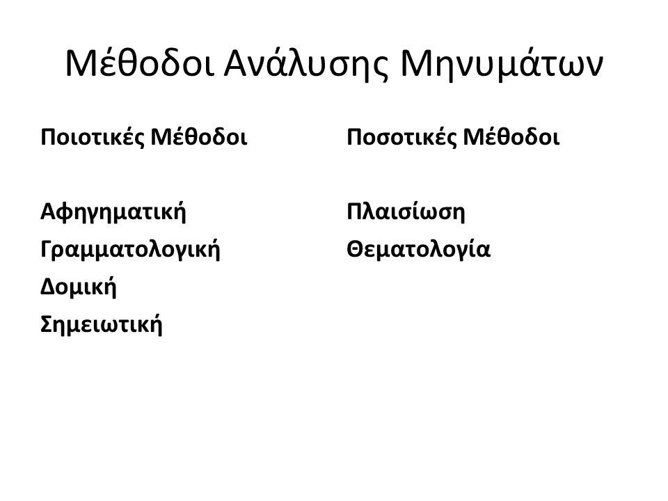 Μέθοδοι Ανάλυσης Μηνυμάτων Ποιοτικές Μέθοδοι Αφηγηματική Γραμματολογική Δομική Σημειωτική Ποσοτικές Μέθοδοι Πλαισίωση Θεματολογία