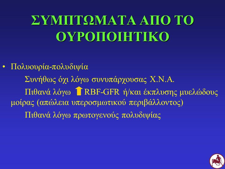 Πολυουρία-πολυδιψία Συνήθως όχι λόγω συνυπάρχουσας Χ.Ν.Α.