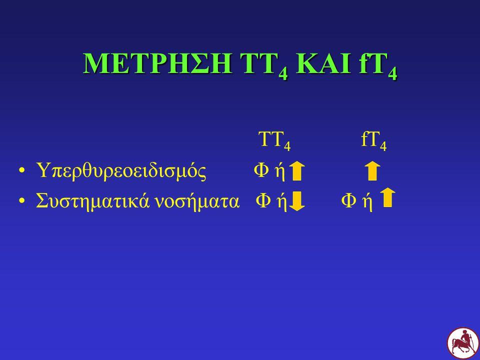 ΜΕΤΡΗΣΗ ΤΤ 4 ΚΑΙ fT 4 ΤΤ 4 fΤ 4 Υπερθυρεοειδισμός Φ ή Συστηματικά νοσήματα Φ ή Φ ή