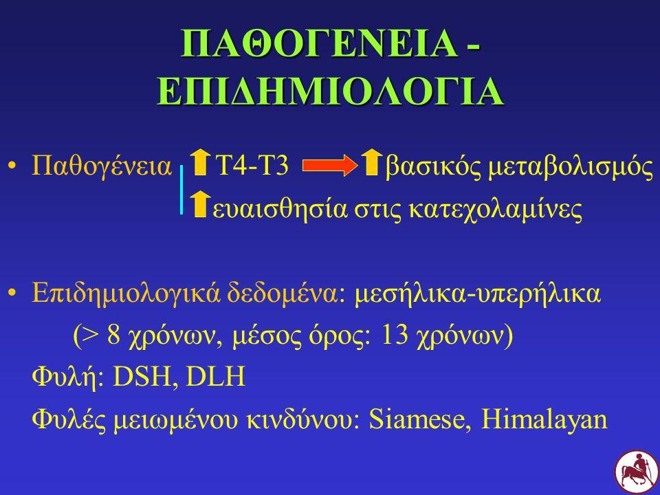 ΠΑΘΟΓΕΝΕΙΑ - ΕΠΙΔΗΜΙΟΛΟΓΙΑ Παθογένεια Τ4-Τ3 βασικός μεταβολισμός ευαισθησία στις κατεχολαμίνες Επιδημιολογικά δεδομένα: μεσήλικα-υπερήλικα (> 8 χρόνων, μέσος όρος: 13 χρόνων) Φυλή: DSH, DLH Φυλές μειωμένου κινδύνου: Siamese, Himalayan