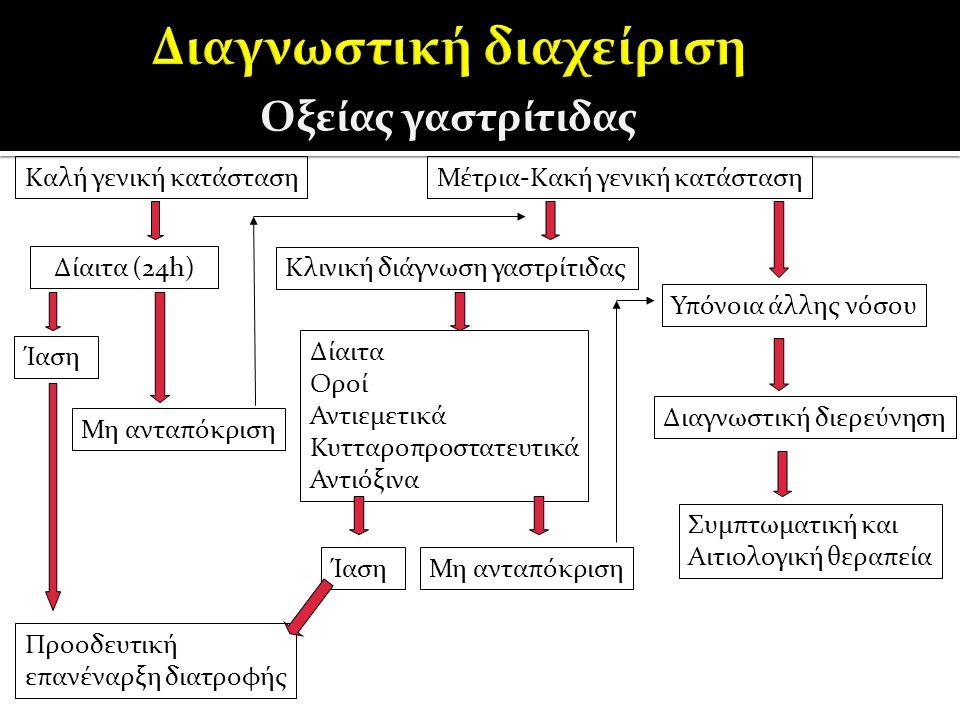 Οξείας γαστρίτιδας Καλή γενική κατάστασηΜέτρια-Κακή γενική κατάσταση Δίαιτα (24h) Ίαση Μη ανταπόκριση Προοδευτική επανέναρξη διατροφής Κλινική διάγνωσ