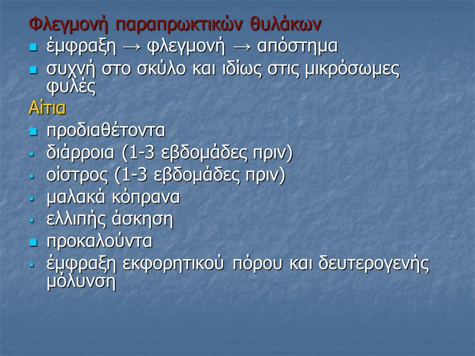 Φλεγμονή παραπρωκτικών θυλάκων έμφραξη → φλεγμονή → απόστημα έμφραξη → φλεγμονή → απόστημα συχνή στο σκύλο και ιδίως στις μικρόσωμες φυλές συχνή στο σκύλο και ιδίως στις μικρόσωμες φυλέςΑίτια προδιαθέτοντα προδιαθέτοντα  διάρροια (1-3 εβδομάδες πριν)  οίστρος (1-3 εβδομάδες πριν)  μαλακά κόπρανα  ελλιπής άσκηση προκαλούντα προκαλούντα  έμφραξη εκφορητικού πόρου και δευτερογενής μόλυνση