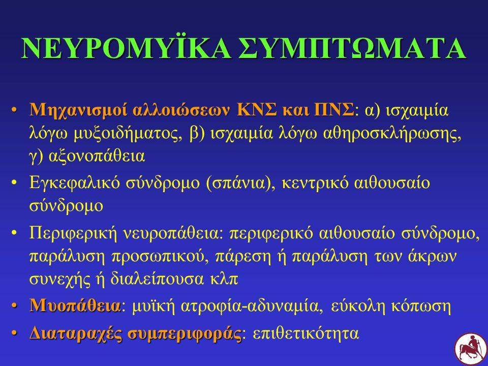 ΝΕΥΡΟΜΥΪΚΑ ΣΥΜΠΤΩΜΑΤΑ Μηχανισμοί αλλοιώσεων ΚΝΣ και ΠΝΣΜηχανισμοί αλλοιώσεων ΚΝΣ και ΠΝΣ: α) ισχαιμία λόγω μυξοιδήματος, β) ισχαιμία λόγω αθηροσκλήρωσ