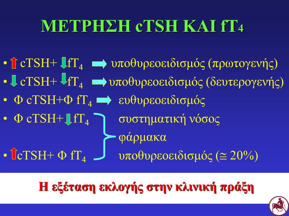 cTSH+ fT 4 υποθυρεοειδισμός (πρωτογενής) cTSH+ fT 4 υποθυρεοειδισμός (δευτερογενής) Φ cTSH+Φ fT 4 ευθυρεοειδισμός Φ cTSH+ fT 4 συστηματική νόσος φάρμα