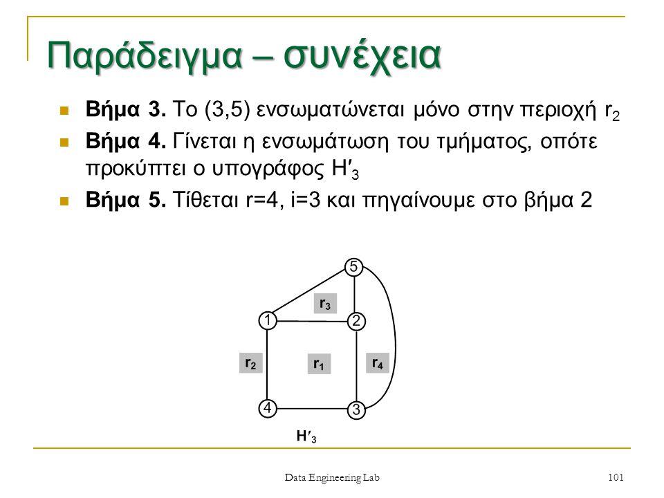 Data Engineering Lab Βήμα 3. Το (3,5) ενσωματώνεται μόνο στην περιοχή r 2 Βήμα 4.