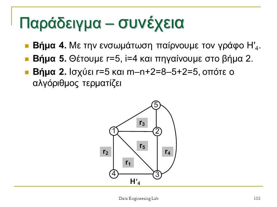 Data Engineering Lab Βήμα 4. Με την ενσωμάτωση παίρνουμε τον γράφο H′ 4.