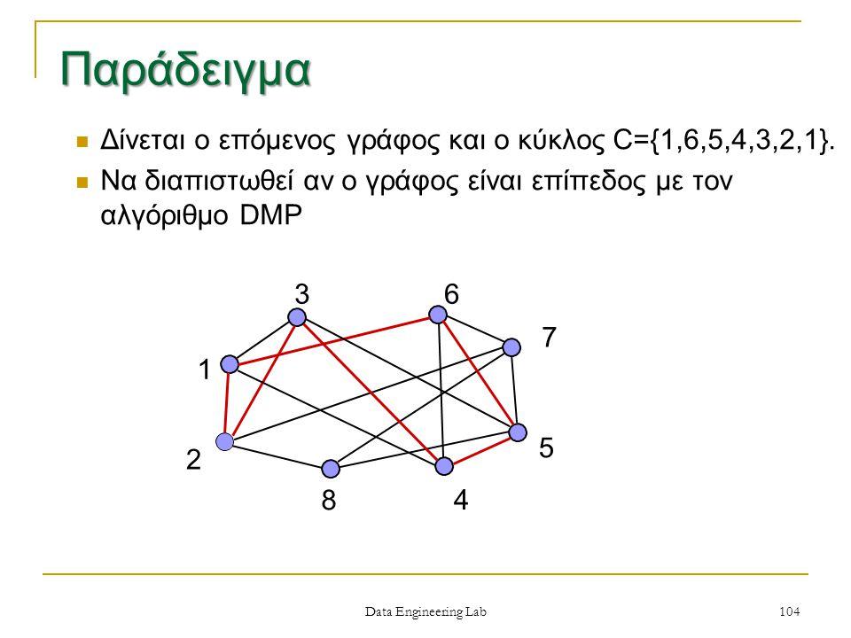 Data Engineering Lab Δίνεται ο επόμενος γράφος και ο κύκλος C={1,6,5,4,3,2,1}.