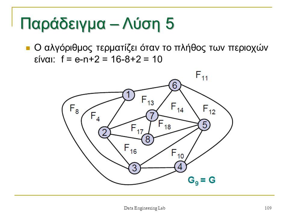 Data Engineering Lab Ο αλγόριθμος τερματίζει όταν το πλήθος των περιοχών είναι: f = e-n+2 = 16-8+2 = 10 109 Παράδειγμα – Λύση 5