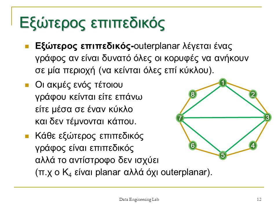 Data Engineering Lab Εξώτερος επιπεδικός-outerplanar λέγεται ένας γράφος αν είναι δυνατό όλες οι κορυφές να ανήκουν σε μία περιοχή (να κείνται όλες επί κύκλου).