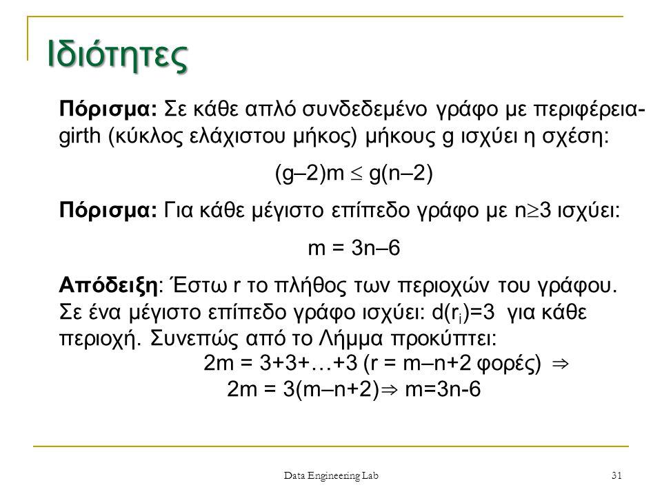 Data Engineering Lab Πόρισμα: Σε κάθε απλό συνδεδεμένο γράφο με περιφέρεια- girth (κύκλος ελάχιστου μήκος) μήκους g ισχύει η σχέση: (g–2)m  g(n–2) Πόρισμα: Για κάθε μέγιστο επίπεδο γράφο με n  3 ισχύει: m = 3n–6 Απόδειξη: Έστω r το πλήθος των περιοχών του γράφου.
