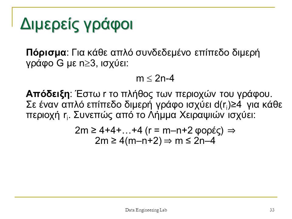 Data Engineering Lab Πόρισμα: Για κάθε απλό συνδεδεμένο επίπεδο διμερή γράφο G με n  3, ισχύει: m  2n-4 Απόδειξη: Έστω r το πλήθος των περιοχών του γράφου.