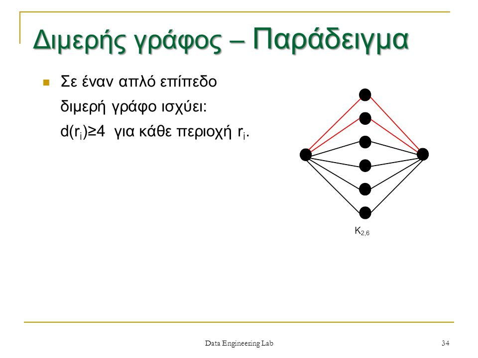 Data Engineering Lab Σε έναν απλό επίπεδο διμερή γράφο ισχύει: d(r i )≥4 για κάθε περιοχή r i.
