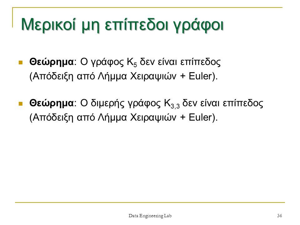 Data Engineering Lab Θεώρημα: Ο γράφος Κ 5 δεν είναι επίπεδος (Απόδειξη από Λήμμα Χειραψιών + Euler).