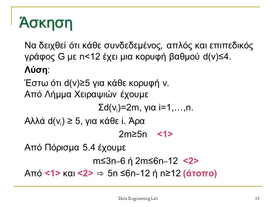 Data Engineering Lab Να δειχθεί ότι κάθε συνδεδεμένος, απλός και επιπεδικός γράφος G με n<12 έχει μια κορυφή βαθμού d(v)≤4.