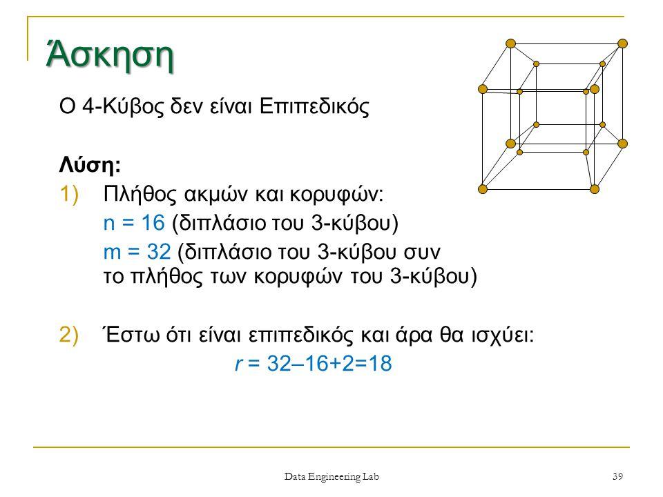 Ο 4-Κύβος δεν είναι Επιπεδικός Λύση: 1)Πλήθος ακμών και κορυφών: n = 16 (διπλάσιο του 3-κύβου) m = 32 (διπλάσιο του 3-κύβου συν το πλήθος των κορυφών του 3-κύβου) 2)Έστω ότι είναι επιπεδικός και άρα θα ισχύει: r = 32–16+2=18 Data Engineering Lab 39 Άσκηση