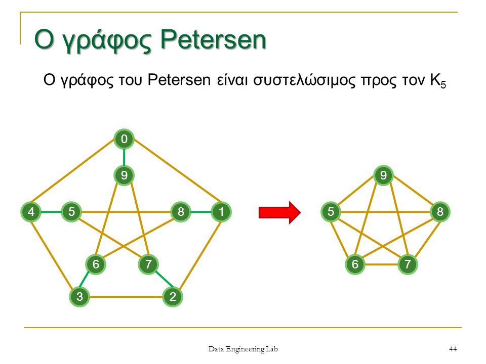 Data Engineering Lab Ο γράφος του Petersen είναι συστελώσιμος προς τον Κ 5 0 2 14 3 5 6 8 7 9 5 6 8 7 9 44 Ο γράφος Petersen