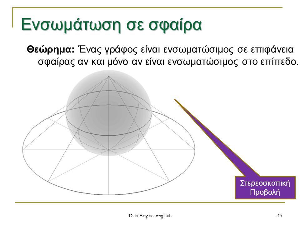 Θεώρημα: Ένας γράφος είναι ενσωματώσιμος σε επιφάνεια σφαίρας αν και μόνο αν είναι ενσωματώσιμος στο επίπεδο.