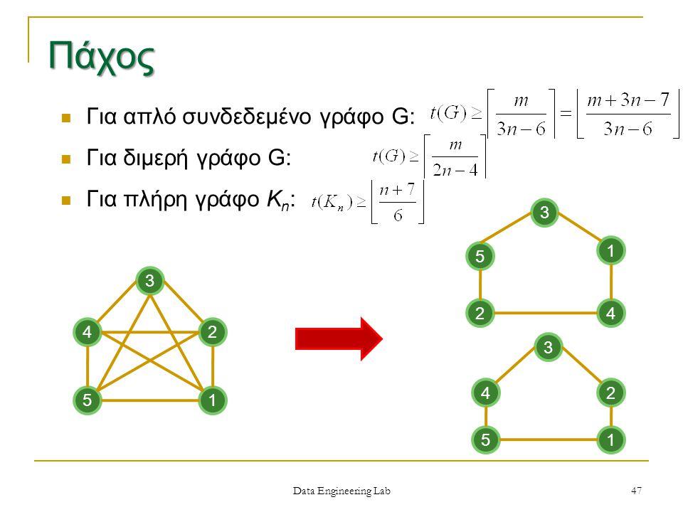 Data Engineering Lab Για απλό συνδεδεμένο γράφο G: Για διμερή γράφο G: Για πλήρη γράφο Κ n : 3 2 5 4 1 3 2 5 4 1 3 2 5 4 1 47 Πάχος