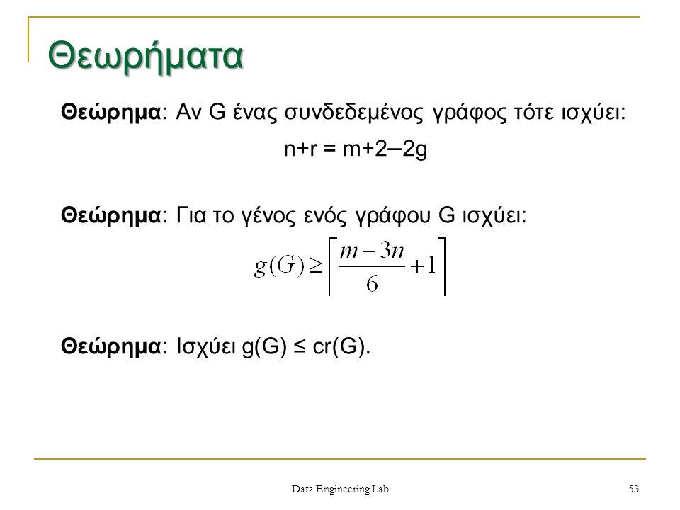 Data Engineering Lab Θεώρημα: Αν G ένας συνδεδεμένος γράφος τότε ισχύει: n+r = m+2 – 2g Θεώρημα: Για το γένος ενός γράφου G ισχύει: Θεώρημα: Ισχύει g(G) ≤ cr(G).