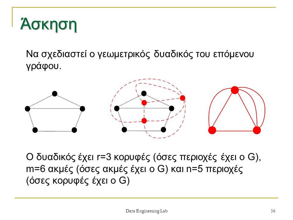 Data Engineering Lab Να σχεδιαστεί ο γεωμετρικός δυαδικός του επόμενου γράφου.