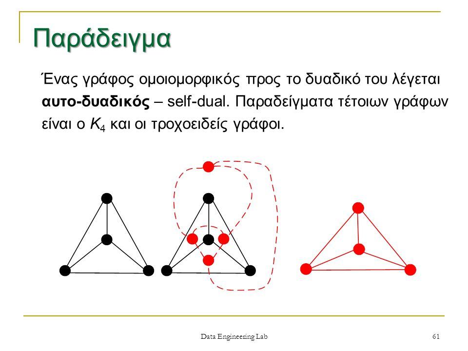 Data Engineering Lab Ένας γράφος ομοιομορφικός προς το δυαδικό του λέγεται αυτο-δυαδικός – self-dual.