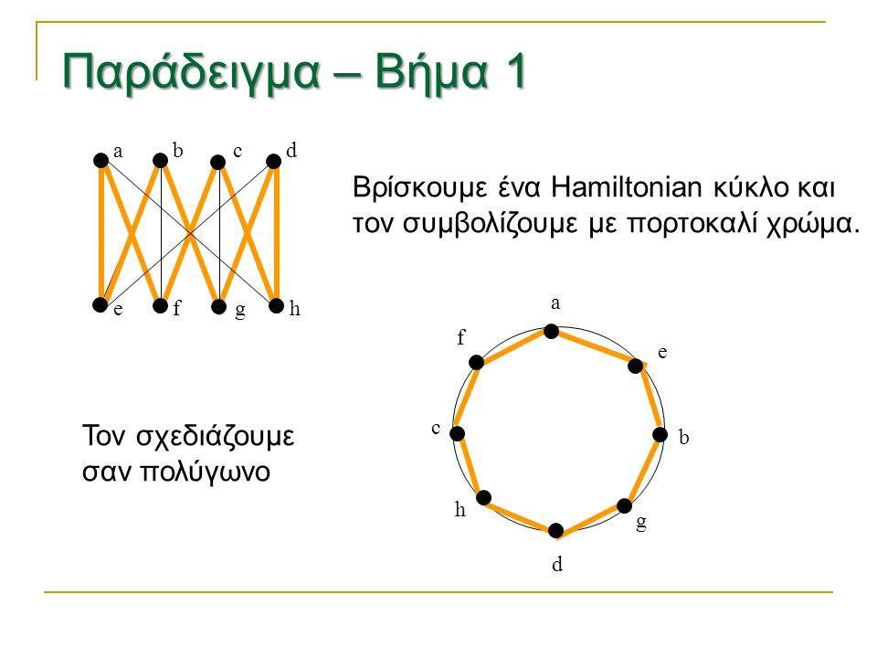 Βρίσκουμε ένα Hamiltonian κύκλο και τον συμβολίζουμε με πορτοκαλί χρώμα.