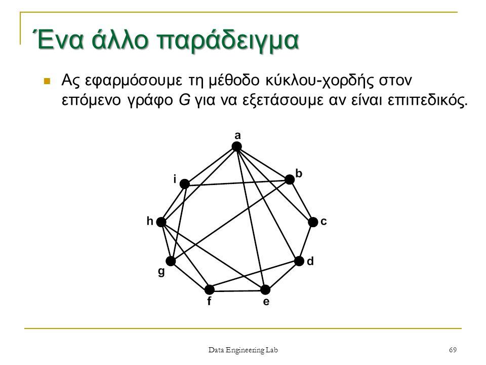 69 Ας εφαρμόσουμε τη μέθοδο κύκλου-χορδής στον επόμενο γράφο G για να εξετάσουμε αν είναι επιπεδικός.