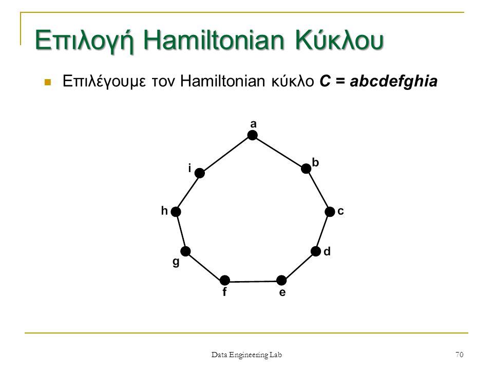 70 Επιλέγουμε τον Hamiltonian κύκλο C = abcdefghia Επιλογή Hamiltonian Κύκλου Data Engineering Lab