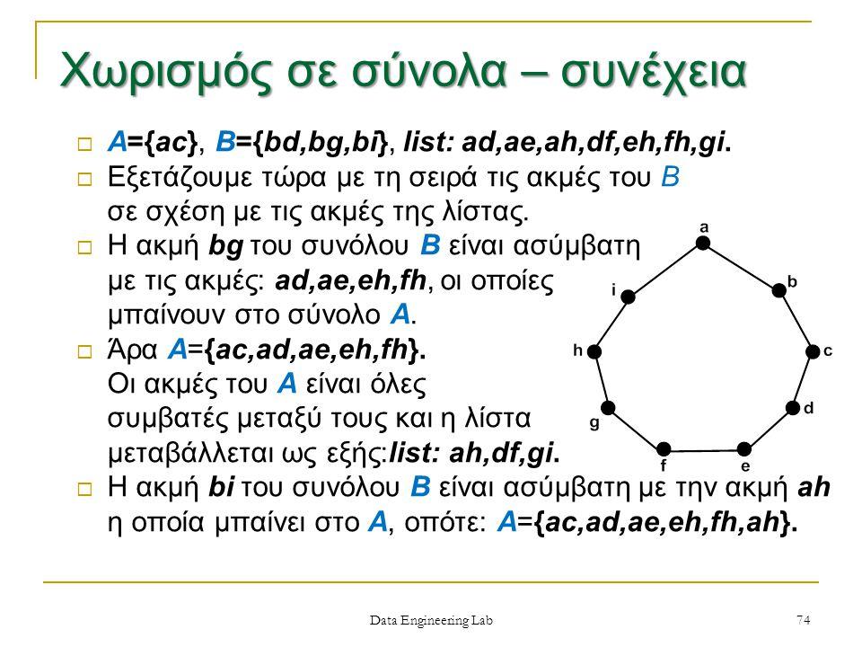 74  Α={ac}, Β={bd,bg,bi}, list: ad,ae,ah,df,eh,fh,gi.