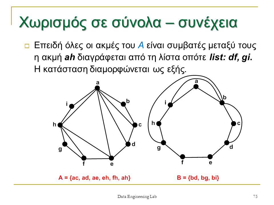 75  Επειδή όλες οι ακμές του Α είναι συμβατές μεταξύ τους η ακμή ah διαγράφεται από τη λίστα οπότε list: df, gi.