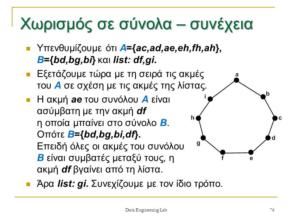 76 Υπενθυμίζουμε ότι A={ac,ad,ae,eh,fh,ah}, Β={bd,bg,bi} και list: df,gi.
