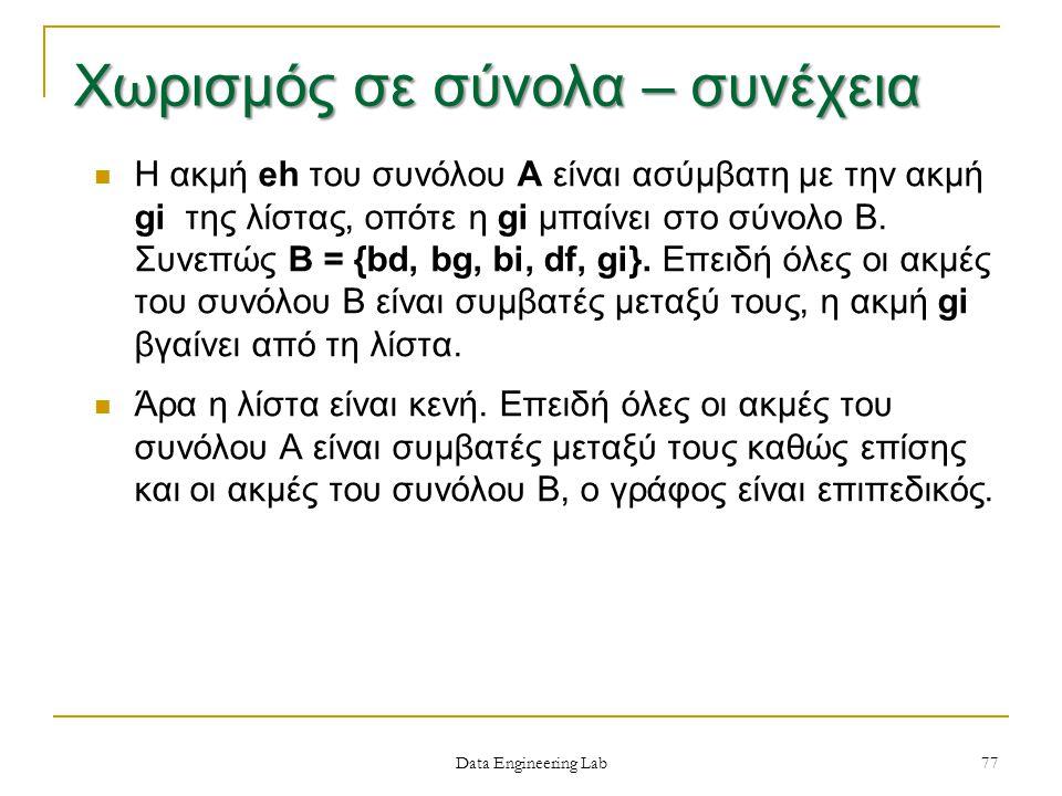 Η ακμή eh του συνόλου A είναι ασύμβατη με την ακμή gi της λίστας, οπότε η gi μπαίνει στο σύνολο Β.